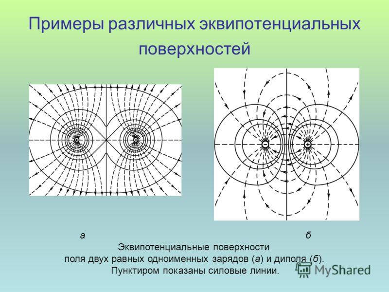 Примеры различных эквипотенциальных поверхностей аб Эквипотенциальные поверхности поля двух равных одноименных зарядов (а) и диполя (б). Пунктиром показаны силовые линии.