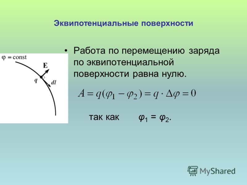 Эквипотенциальные поверхности Работа по перемещению заряда по эквипотенциальной поверхности равна нулю. так как φ 1 = φ 2.
