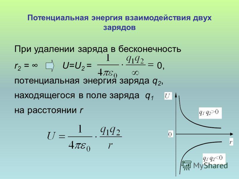 Потенциальная энергия взаимодействия двух зарядов При удалении заряда в бесконечность r 2 = U=U 2 = 0, потенциальная энергия заряда q 2, находящегося в поле заряда q 1 на расстоянии r