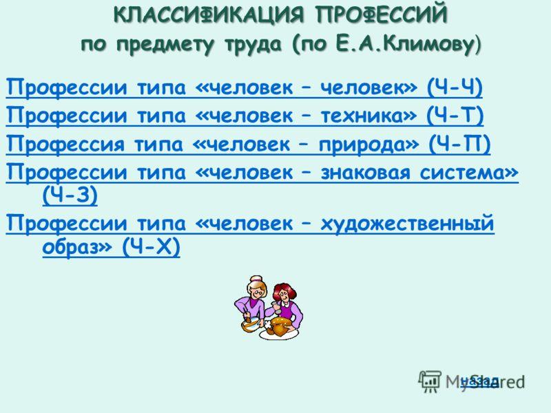 КЛАССИФИКАЦИЯ ПРОФЕССИЙ по предмету труда (по Е.А.Климову ) Профессии типа «человек – человек» (Ч-Ч) Профессии типа «человек – техника» (Ч-Т) Профессия типа «человек – природа» (Ч-П) Профессии типа «человек – знаковая система» (Ч-З) Профессии типа «ч
