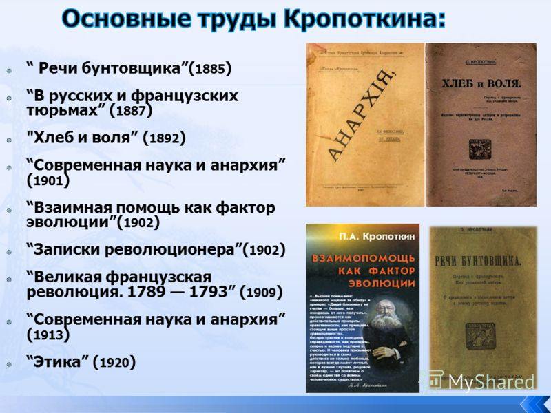 Речи бунтовщика( 1885 ) В русских и французских тюрьмах ( 1887 )
