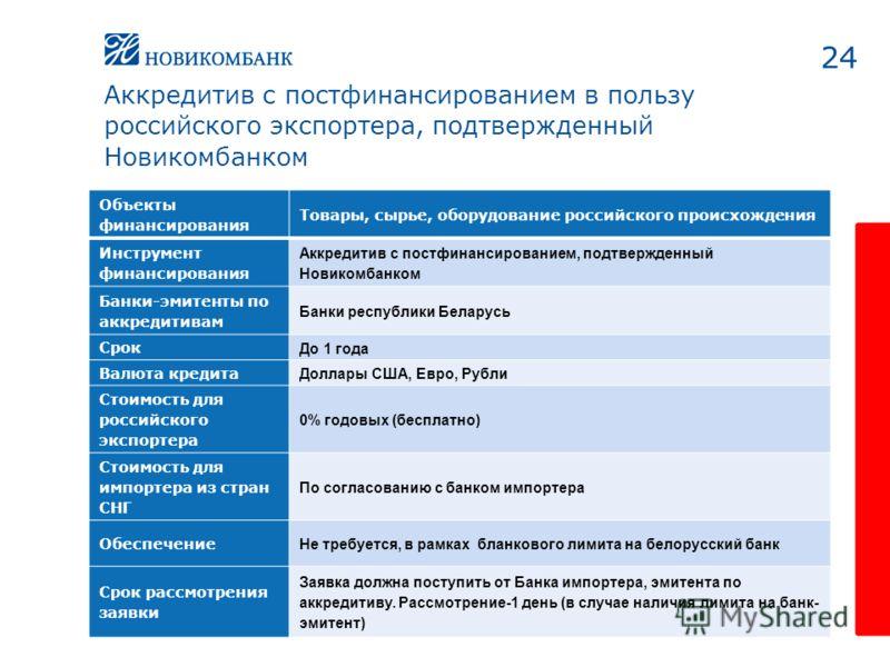 Аккредитив с постфинансированием в пользу российского экспортера, подтвержденный Новикомбанком 24 Объекты финансирования Товары, сырье, оборудование российского происхождения Инструмент финансирования Аккредитив c постфинансированием, подтвержденный