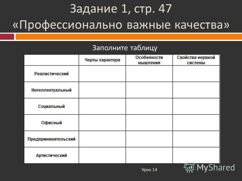 Задание 1, стр. 47 « Профессионально важные качества » Урок 14 Заполните таблицу