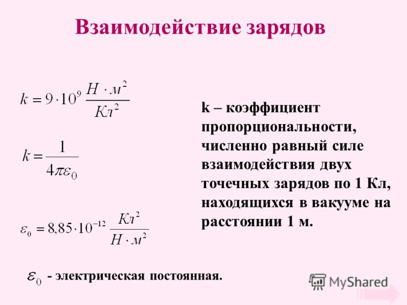 Взаимодействие зарядов k – коэффициент пропорциональности, численно равный силе взаимодействия двух точечных зарядов по 1 Кл, находящихся в вакууме на расстоянии 1 м. - электрическая постоянная.