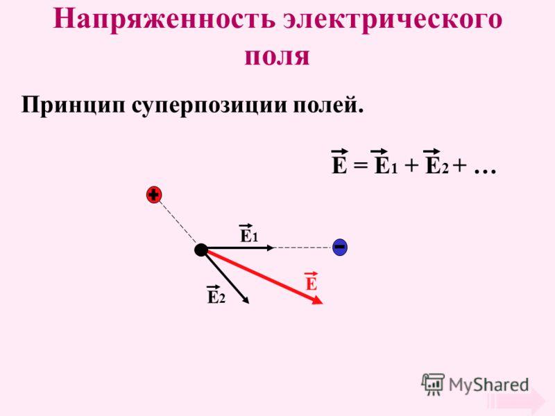 Напряженность электрического поля Принцип суперпозиции полей. E = E 1 + E 2 + … E1E1 E2E2 E