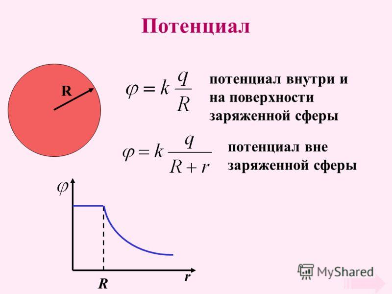 Потенциал R потенциал внутри и на поверхности заряженной сферы потенциал вне заряженной сферы r R