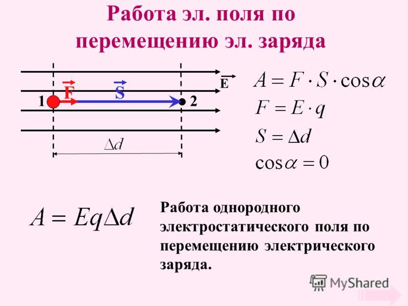 Работа эл. поля по перемещению эл. заряда 12 Е S Работа однородного электростатического поля по перемещению электрического заряда. F