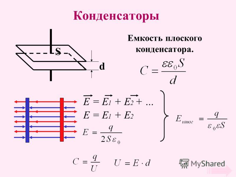 Конденсаторы S d Емкость плоского конденсатора. E = E 1 + E 2 + … E = E 1 + E 2