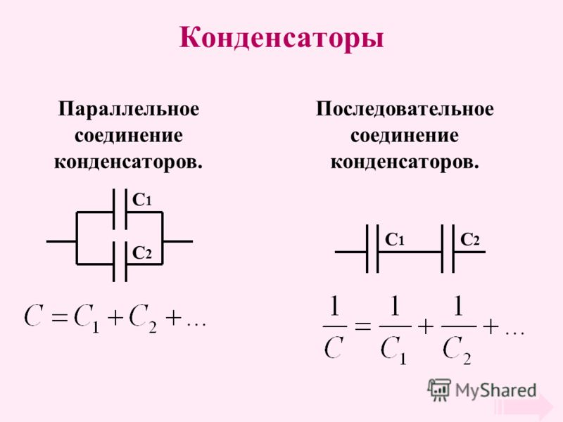 Конденсаторы Параллельное соединение конденсаторов. Последовательное соединение конденсаторов. С1С1 С2С2 С1С1 С2С2