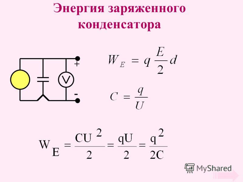 Энергия заряженного конденсатора + -