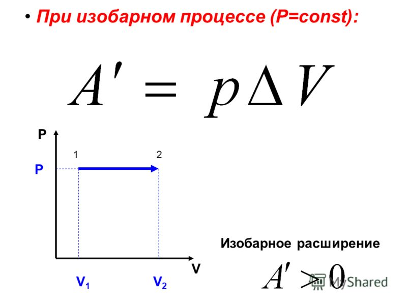 При изобарном процессе (Р=const): P V V1V1 V2V2 P Изобарное расширение 12
