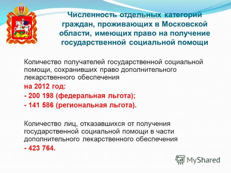 Численность отдельных категорий граждан, проживающих в Московской области, имеющих право на получение государственной социальной помощи Количество получателей государственной социальной помощи, сохранивших право дополнительного лекарственного обеспеч