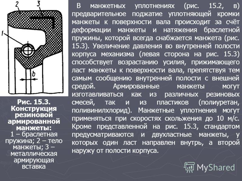 Рис. 15.3. Конструкция резиновой армированной манжеты: 1 – браслетная пружина; 2 – тело манжеты; 3 – металлическая армирующая вставка В манжетных уплотнениях (рис. 15.2, в) предварительное поджатие уплотняющей кромки манжеты к поверхности вала происх