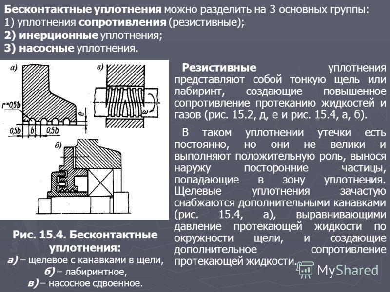 Бесконтактные уплотнения можно разделить на 3 основных группы: 1) уплотнения сопротивления (резистивные); 2) инерционные уплотнения; 3) насосные уплотнения. Рис. 15.4. Бесконтактные уплотнения: а) – щелевое с канавками в щели, б) – лабиринтное, в) –