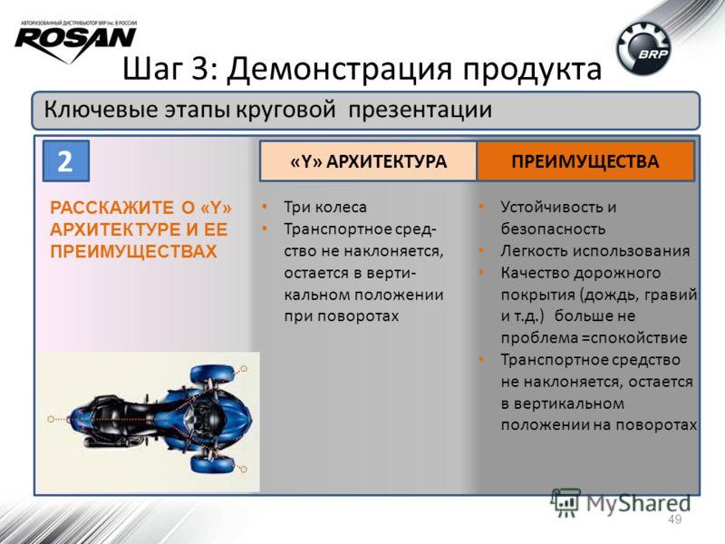 Шаг 3: Демонстрация продукта Ключевые этапы круговой презентации 49 2 «Y» АРХИТЕКТУРАПРЕИМУЩЕСТВА РАССКАЖИТЕ О «Y» АРХИТЕКТУРЕ И ЕЕ ПРЕИМУЩЕСТВАХ Три колеса Транспортное сред- ство не наклоняется, остается в верти- кальном положении при поворотах Уст