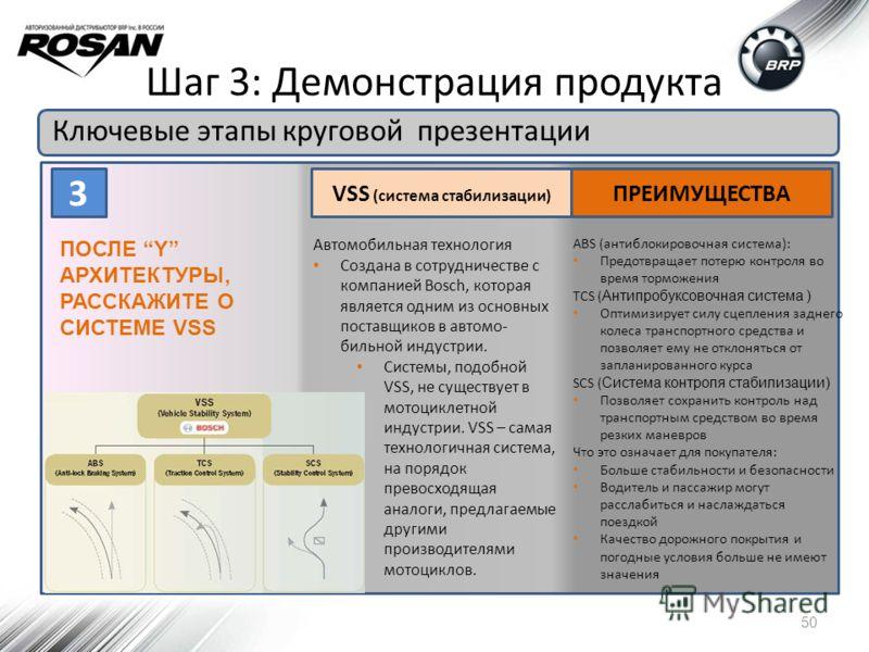 Шаг 3: Демонстрация продукта Ключевые этапы круговой презентации 50 3 VSS (система стабилизации) ПРЕИМУЩЕСТВА ПОСЛЕ Y АРХИТЕКТУРЫ, РАССКАЖИТЕ О СИСТЕМЕ VSS Автомобильная технология Создана в сотрудничестве с компанией Bosch, которая является одним из