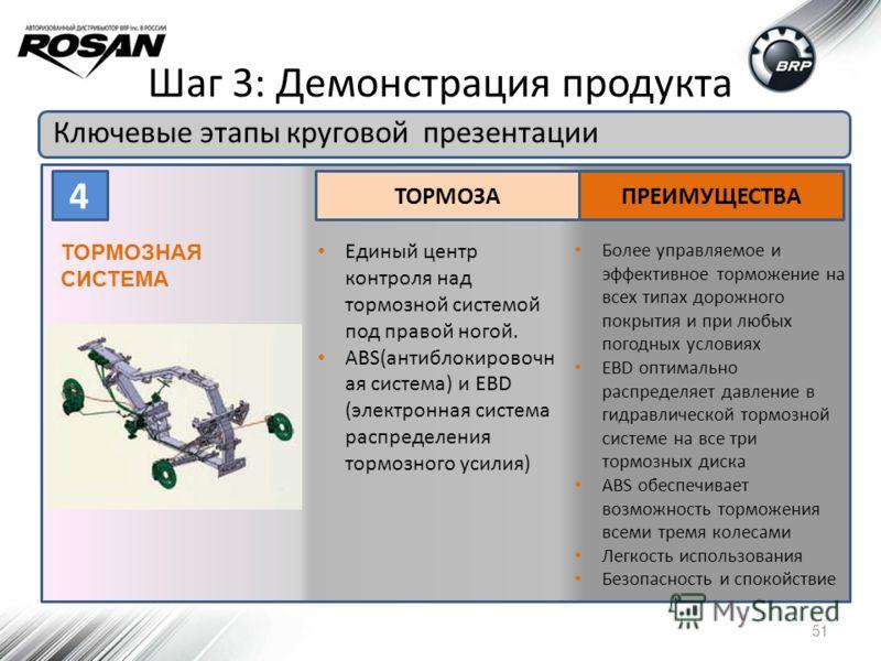 Шаг 3: Демонстрация продукта Ключевые этапы круговой презентации 51 4 ТОРМОЗАПРЕИМУЩЕСТВА ТОРМОЗНАЯ СИСТЕМА Единый центр контроля над тормозной системой под правой ногой. ABS(антиблокировочн ая система) и EBD (электронная система распределения тормоз