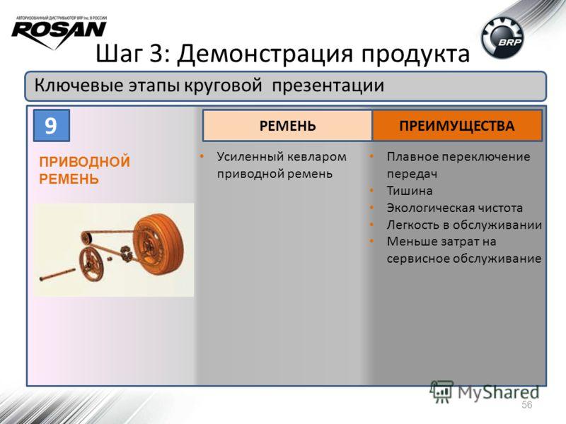 Шаг 3: Демонстрация продукта Ключевые этапы круговой презентации 56 9 РЕМЕНЬПРЕИМУЩЕСТВА ПРИВОДНОЙ РЕМЕНЬ Усиленный кевларом приводной ремень Плавное переключение передач Тишина Экологическая чистота Легкость в обслуживании Меньше затрат на сервисное