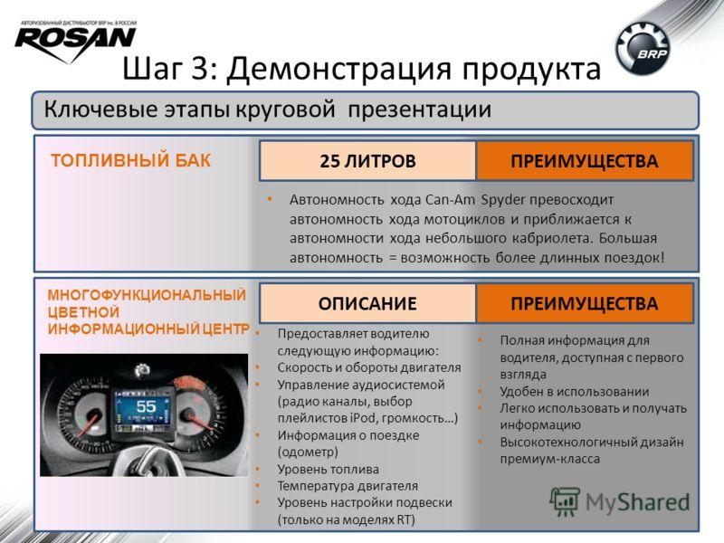 Шаг 3: Демонстрация продукта Ключевые этапы круговой презентации 62 25 ЛИТРОВПРЕИМУЩЕСТВА Автономность хода Can-Am Spyder превосходит автономность хода мотоциклов и приближается к автономности хода небольшого кабриолета. Большая автономность = возмож