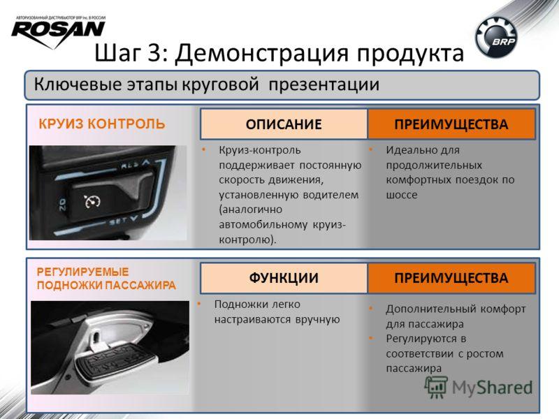 Шаг 3: Демонстрация продукта Ключевые этапы круговой презентации 65 ОПИСАНИЕПРЕИМУЩЕСТВА Идеально для продолжительных комфортных поездок по шоссе КРУИЗ КОНТРОЛЬ ФУНКЦИИПРЕИМУЩЕСТВА Дополнительный комфорт для пассажира Регулируются в соответствии с ро