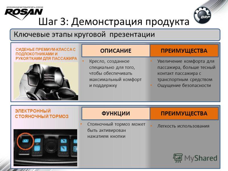 Шаг 3: Демонстрация продукта Ключевые этапы круговой презентации 66 ОПИСАНИЕПРЕИМУЩЕСТВА Увеличение комфорта для пассажира, больше тесный контакт пассажира с транспортным средством Ощущение безопасности СИДЕНЬЕ ПРЕМИУМ-КЛАССА С ПОДЛОКОТНИКАМИ И РУКОЯ