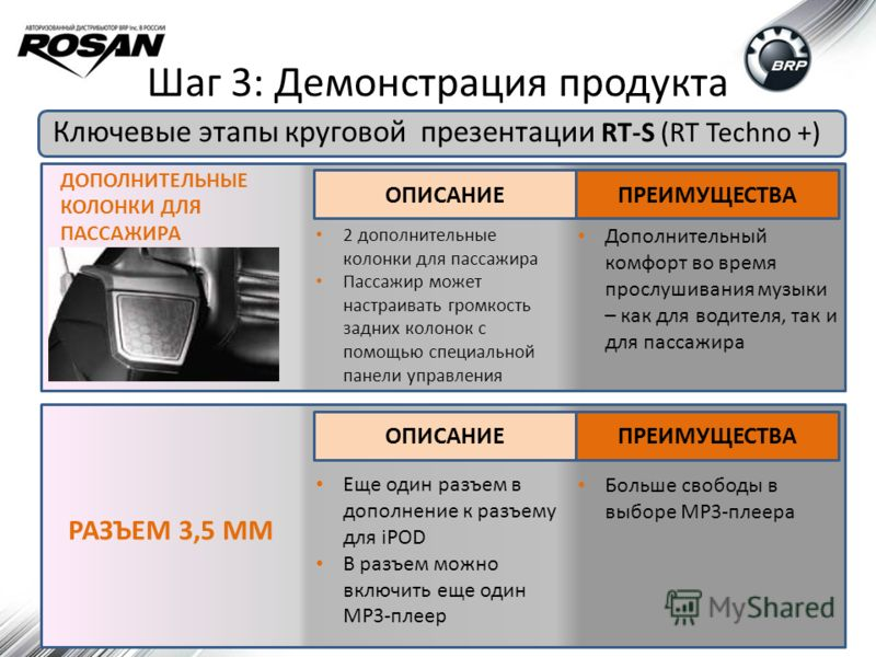 Шаг 3: Демонстрация продукта Ключевые этапы круговой презентации RT-S (RT Techno +) 72 ОПИСАНИЕПРЕИМУЩЕСТВА Дополнительный комфорт во время прослушивания музыки – как для водителя, так и для пассажира ДОПОЛНИТЕЛЬНЫЕ КОЛОНКИ ДЛЯ ПАССАЖИРА ОПИСАНИЕПРЕИ