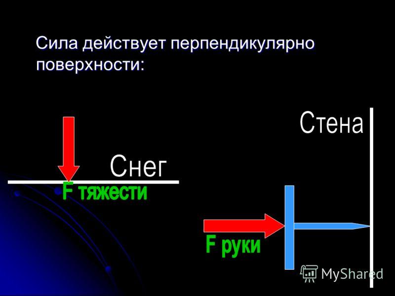 Сила действует перпендикулярно поверхности: Сила действует перпендикулярно поверхности: