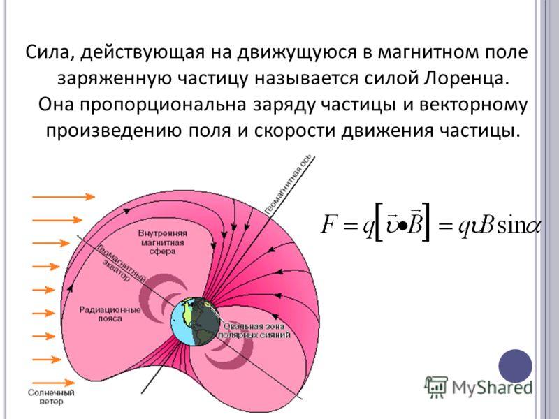 Сила, действующая на движущуюся в магнитном поле заряженную частицу называется силой Лоренца. Она пропорциональна заряду частицы и векторному произведению поля и скорости движения частицы.