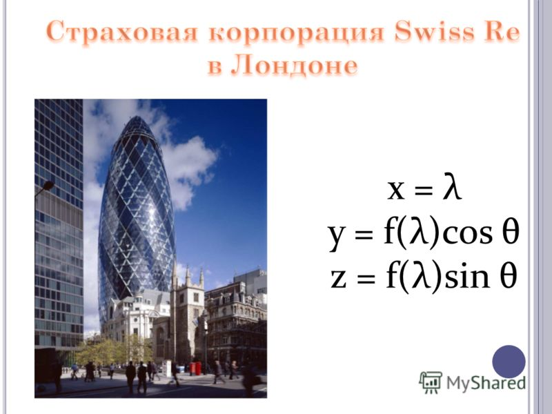 x = λ y = f(λ)cos θ z = f(λ)sin θ