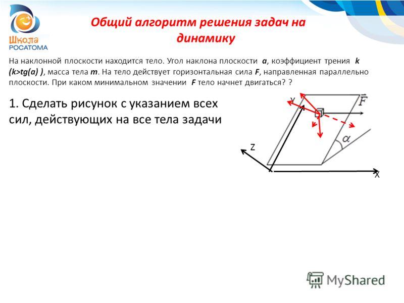 На наклонной плоскости находится тело. Угол наклона плоскости a, коэффициент трения k (k>tg(a) ), масса тела m. На тело действует горизонтальная сила F, направленная параллельно плоскости. При каком минимальном значении F тело начнет двигаться? ? Общ