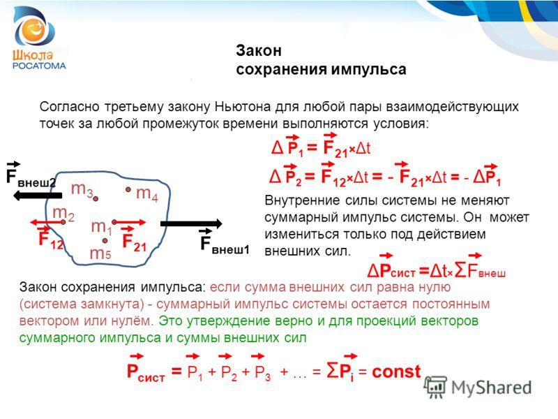 Согласно третьему закону Ньютона для любой пары взаимодействующих точек за любой промежуток времени выполняются условия: Закон сохранения импульса Δ P 1 = F 21 × Δt F 12 F21F21 m2m2 m1m1 m3m3 m4m4 m5m5 Δ P 2 = F 12 × Δt = - F 21 × Δt = - Δ P 1 Закон