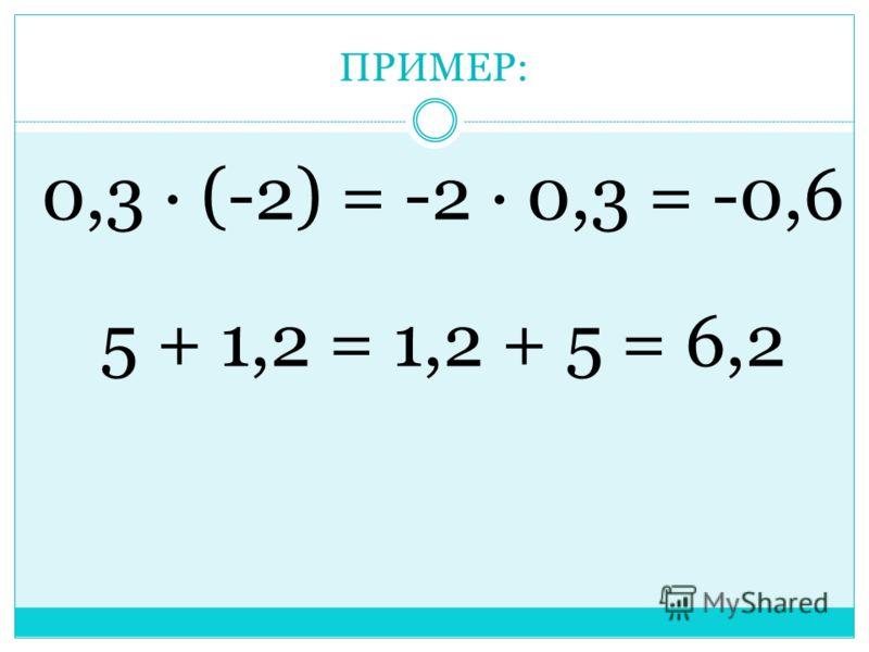 Переместительные законы a + b = b + a Сумма двух чисел не изменяется при перестановке слагаемых. a · b = b · a Произведение двух чисел не изменяется при перестановке множителей.