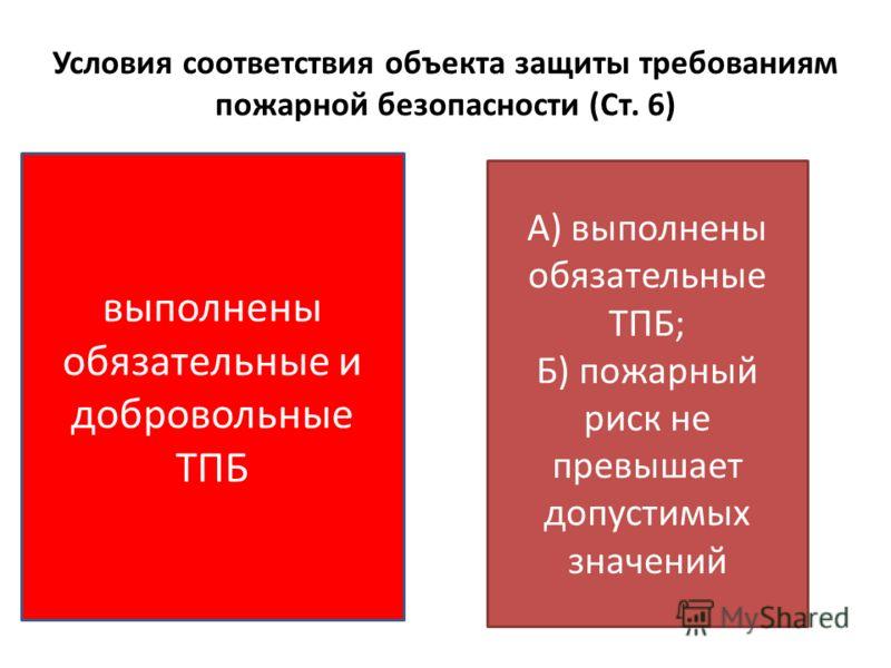 Условия соответствия объекта защиты требованиям пожарной безопасности (Ст. 6) выполнены обязательные и добровольные ТПБ А) выполнены обязательные ТПБ; Б) пожарный риск не превышает допустимых значений