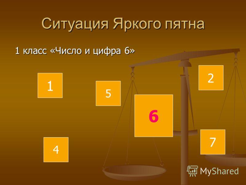 Ситуация Яркого пятна 1 класс «Число и цифра 6» 1 5 4 7 6 2