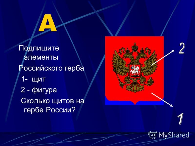 А Подпишите элементы Российского герба 1- щит 2 - фигура Сколько щитов на гербе России?