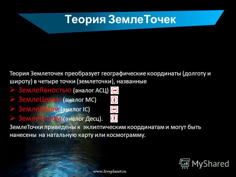 Теория ЗемлеТочек www.liveplanet.ru Теория Землеточек преобразует географические координаты (долготу и широту) в четыре точки (землеточки), названные ЗемлеЯвностью (аналог АСЦ) ЗемлеЦелью (аналог МС) ЗемлеБазой (аналог IC) ЗемлеТылом (аналог Десц). З