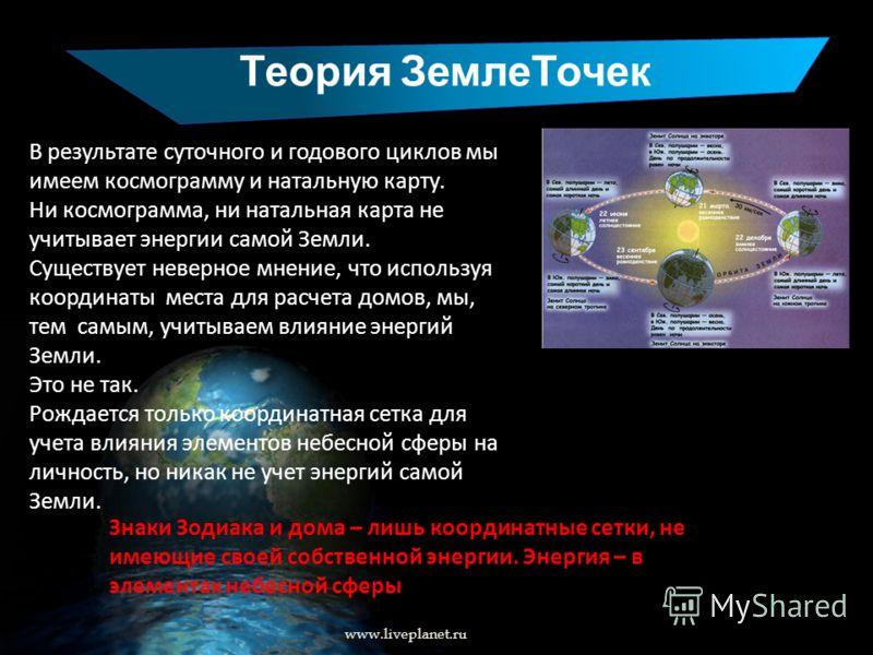Теория ЗемлеТочек www.liveplanet.ru В результате суточного и годового циклов мы имеем космограмму и натальную карту. Ни космограмма, ни натальная карта не учитывает энергии самой Земли. Существует неверное мнение, что используя координаты места для р