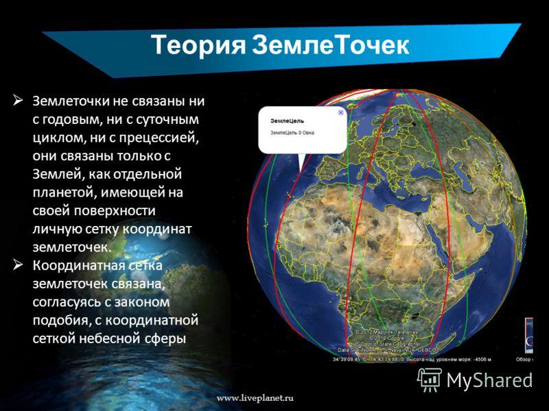 Теория ЗемлеТочек www.liveplanet.ru Землеточки не связаны ни с годовым, ни с суточным циклом, ни с прецессией, они связаны только с Землей, как отдельной планетой, имеющей на своей поверхности личную сетку координат землеточек. Координатная сетка зем