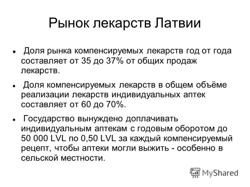 Рынок лекарств Латвии Доля рынка компенсируемых лекарств год от года составляет от 35 до 37% от общих продаж лекарств. Доля компенсируемых лекарств в общем объёме реализации лекарств индивидуальных аптек составляет от 60 до 70%. Государство вынуждено