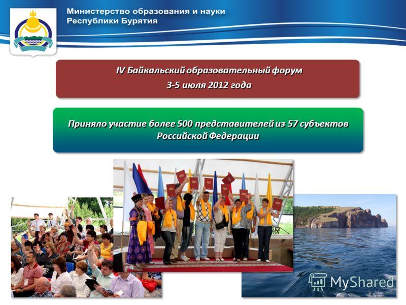 IV Байкальский образовательный форум 3-5 июля 2012 года IV Байкальский образовательный форум 3-5 июля 2012 года Приняло участие более 500 представителей из 57 субъектов Российской Федерации
