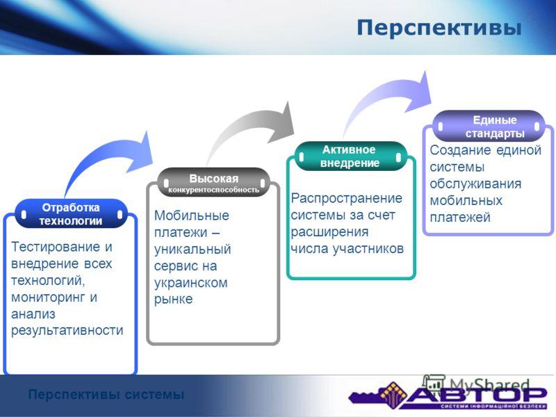 Nano-DENT Перспективы Активное внедрение Единые стандарты Мобильные платежи – уникальный сервис на украинском рынке Распространение системы за счет расширения числа участников Создание единой системы обслуживания мобильных платежей Отработка технолог