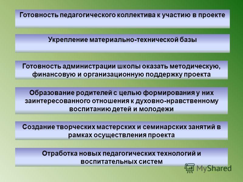 10. НЕОБХОДИМЫЕ УСЛОВИЯ ПРОВЕДЕНИЯ ЭКСПЕРИМЕНТА