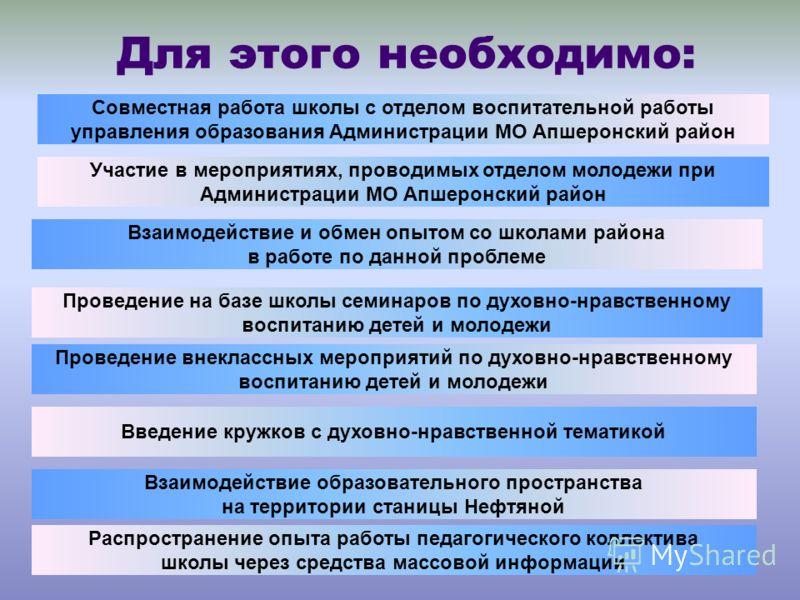 МОУСОШ 9 отмечает исключительную значимость проблемы духовно-нравственного воспитания детей и молодежи на основах Православной культуры и истории казачества Кубани. Решить проблему духовно-нравственного воспитания детей и молодежи можно только на осн