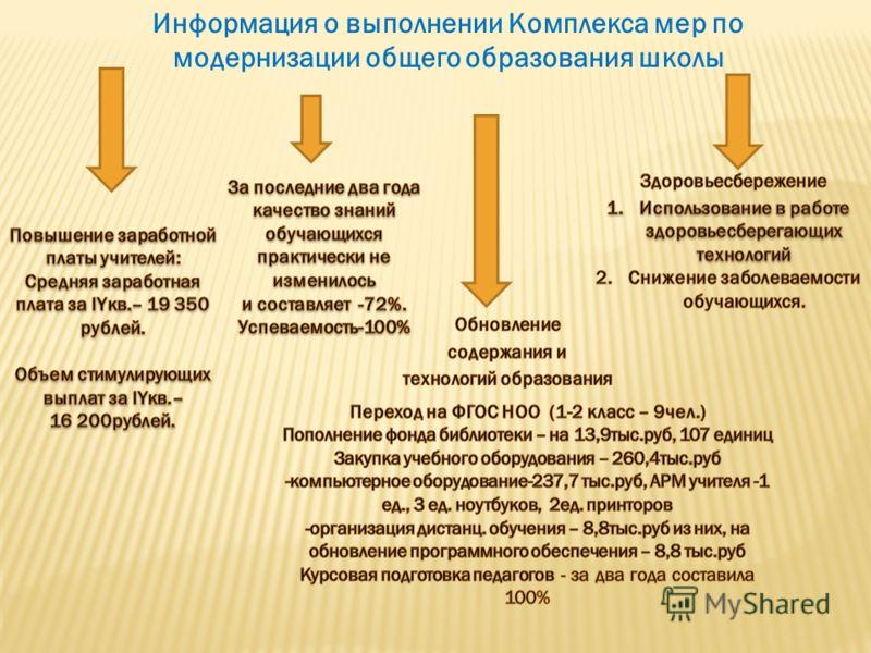 Информация о выполнении Комплекса мер по модернизации общего образования школы