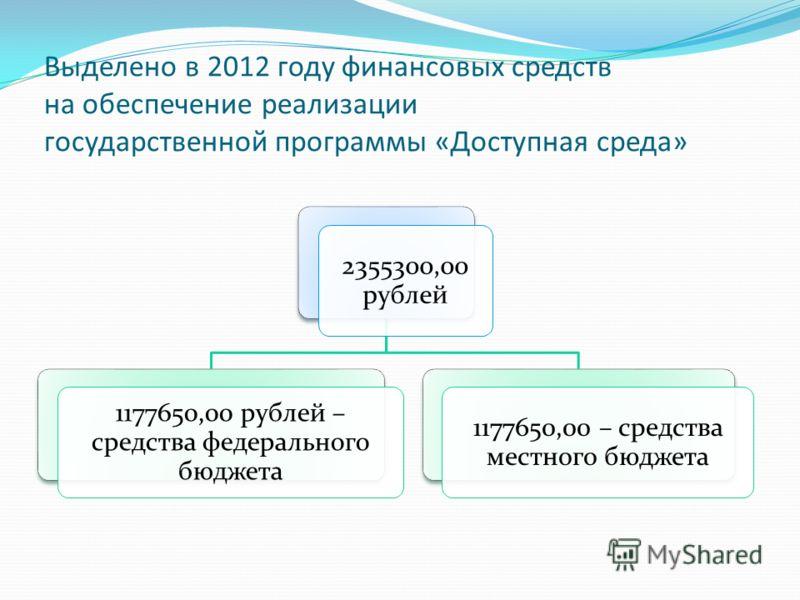 Выделено в 2012 году финансовых средств на обеспечение реализации государственной программы «Доступная среда»