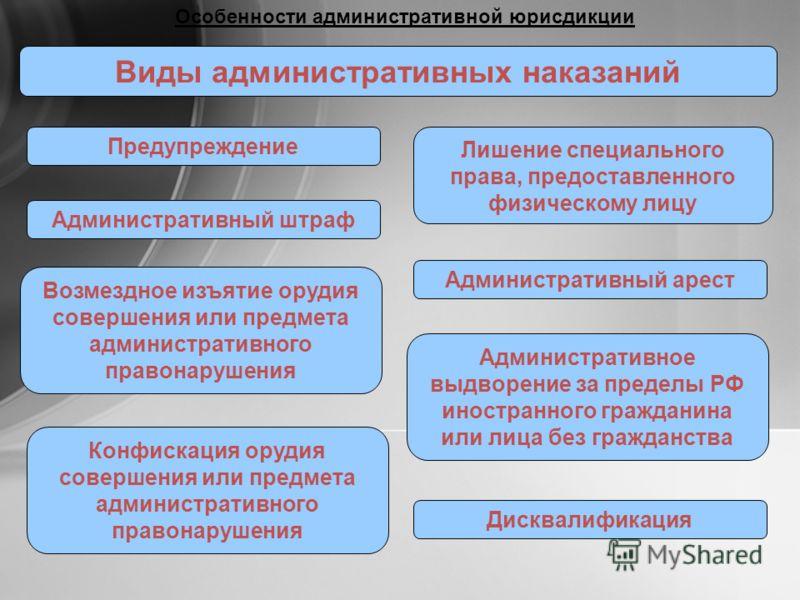 Особенности административной