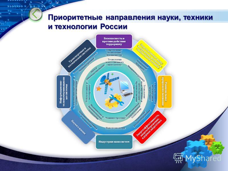 LOGO Приоритетные направления науки, техники и технологии России