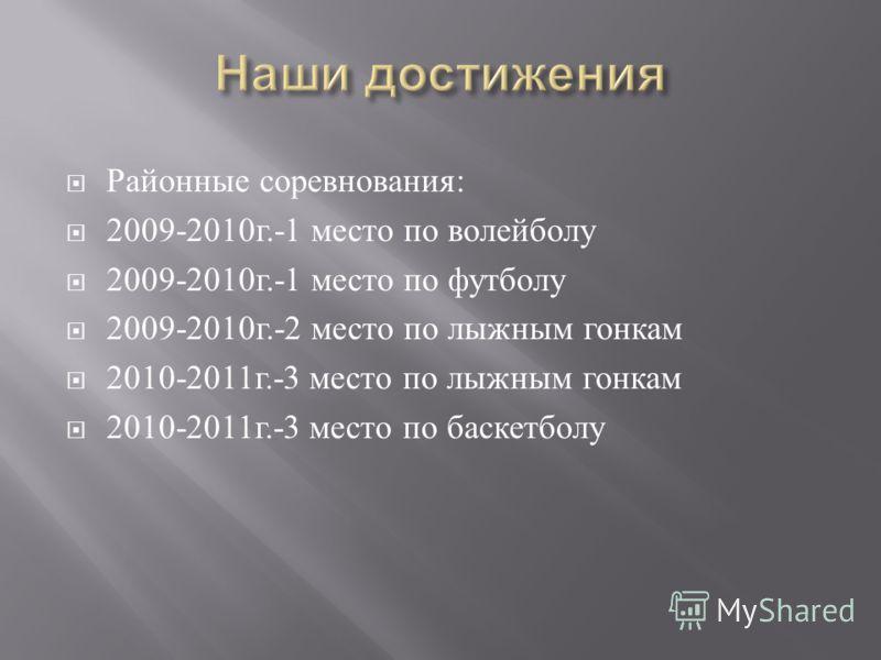 Районные соревнования : 2009-2010 г.-1 место по волейболу 2009-2010 г.-1 место по футболу 2009-2010 г.-2 место по лыжным гонкам 2010-2011 г.-3 место по лыжным гонкам 2010-2011 г.-3 место по баскетболу