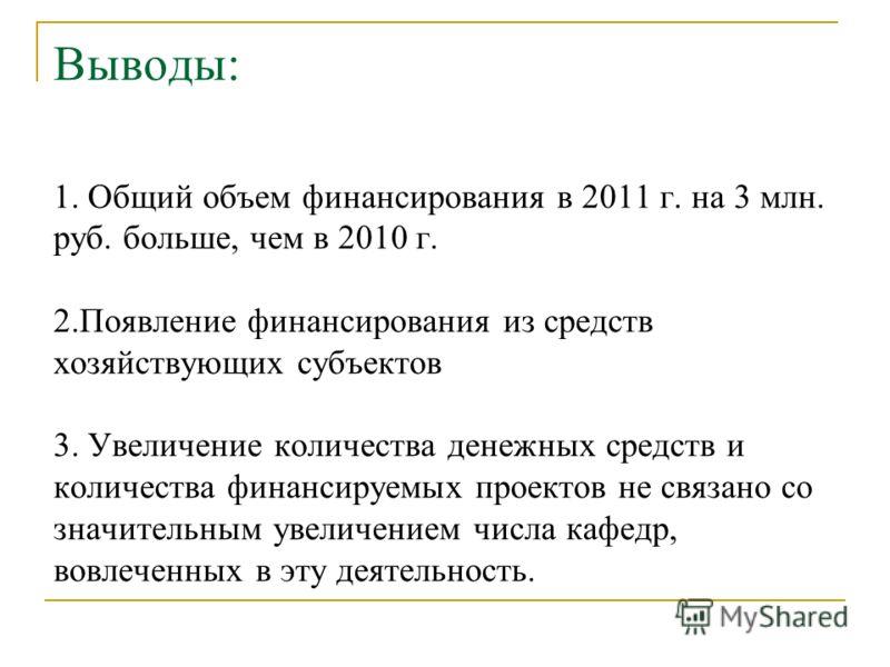 Выводы: 1. Общий объем финансирования в 2011 г. на 3 млн. руб. больше, чем в 2010 г. 2.Появление финансирования из средств хозяйствующих субъектов 3. Увеличение количества денежных средств и количества финансируемых проектов не связано со значительны