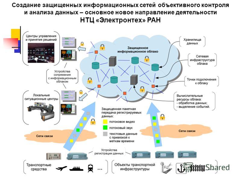 Создание защищенных информационных сетей объективного контроля и анализа данных – основное новое направление деятельности НТЦ «Электронтех» РАН